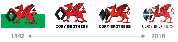 Cory Logos past and present